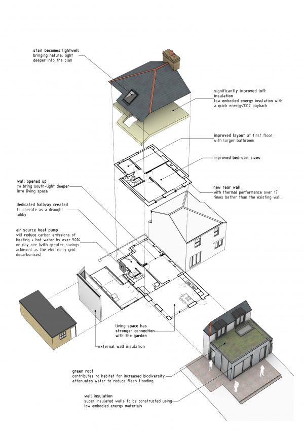 House Axonometric